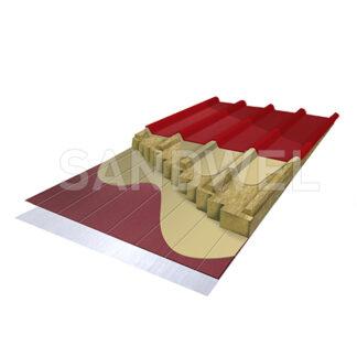 Сэндвич-панели с наполнителем минеральная вата на основе базальтового волокна